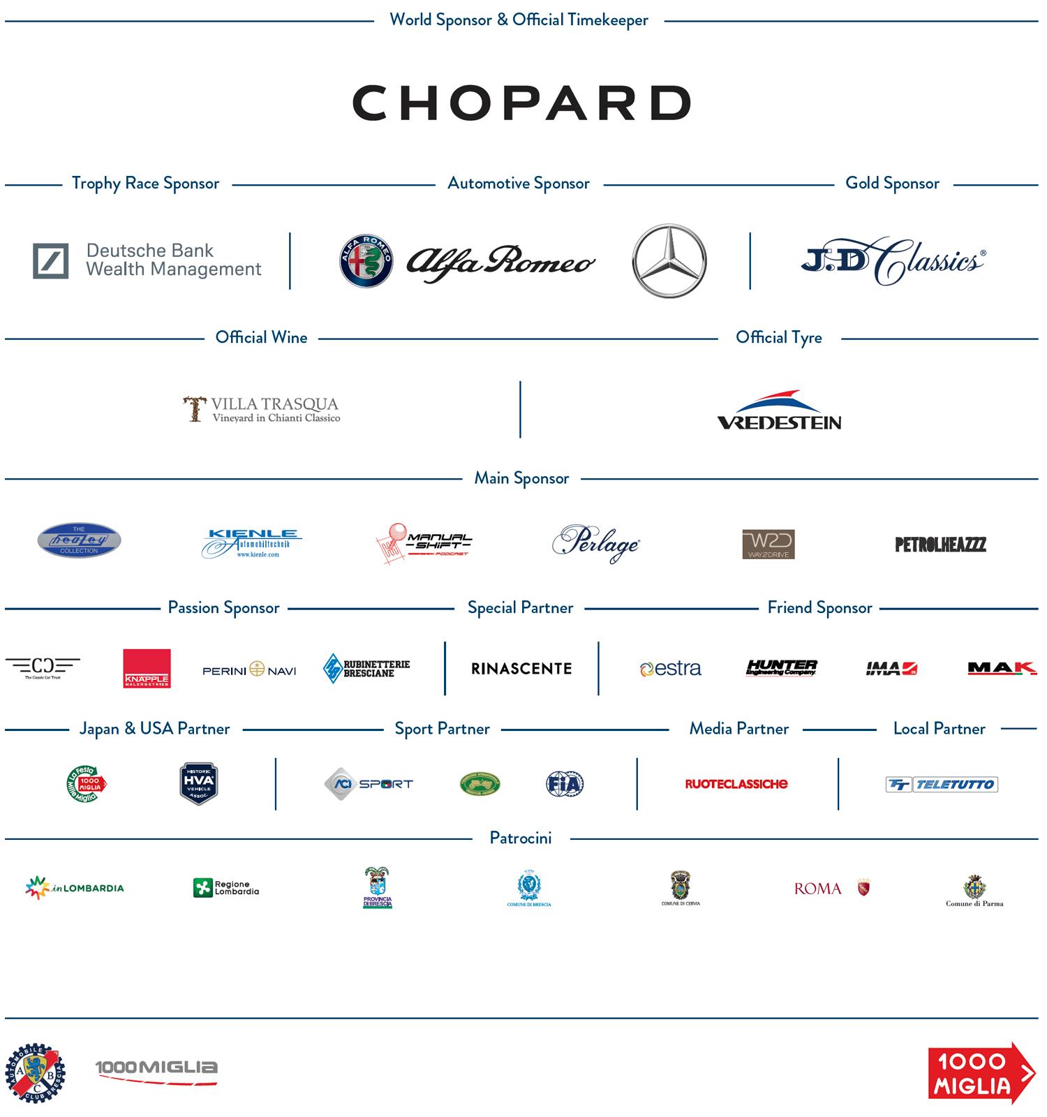 Sponsoring 2018